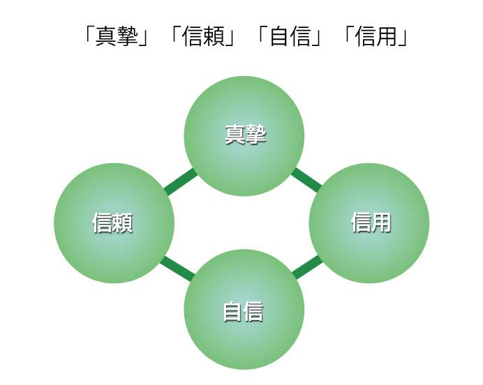 main_t2